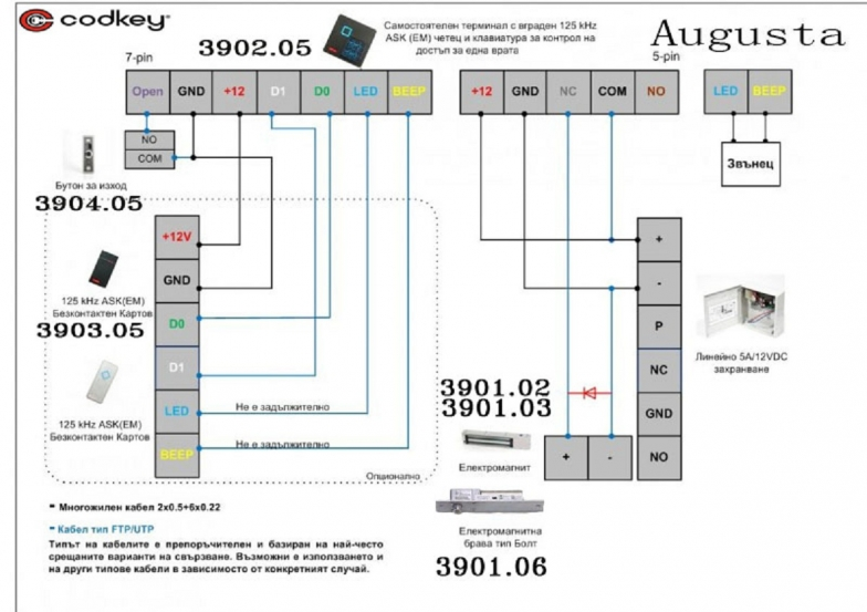 Електронна система Augusta Star