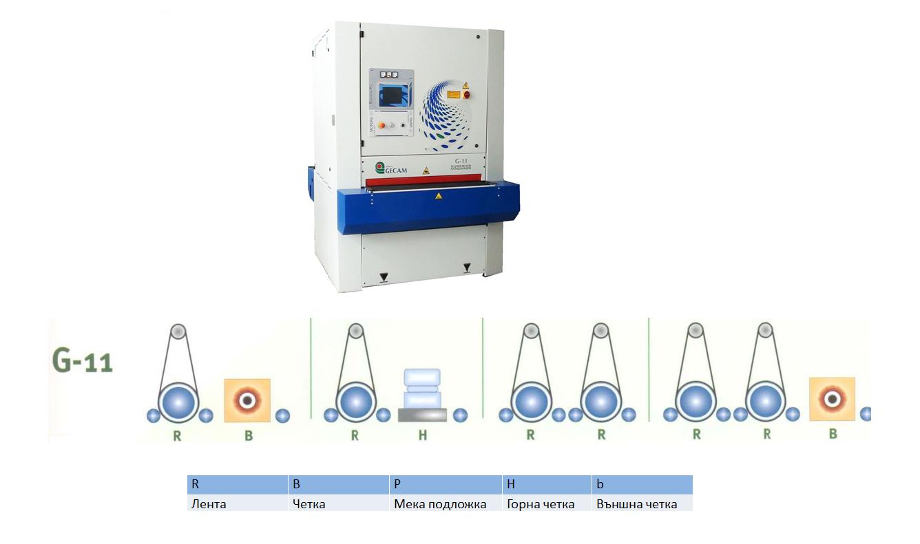 Лентошлифовъчна и полираща машина GECAM тип G 11 2RRb 2 ленти + 1 четка