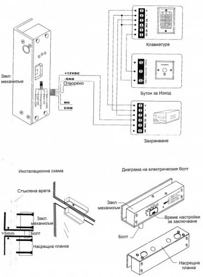"""Електронна система за входна врата Augusta """"М"""""""